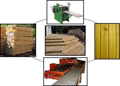 Yoder's Sawmill- Cedar Decking, Custom Sawing, Custom Kiln